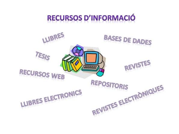 Resursos d'informació